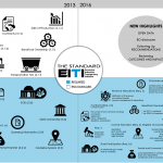 Infografis - The EITI Standard 2013 vs 2016 copy (1)