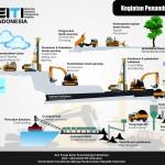 Infografis Batubara-rev4