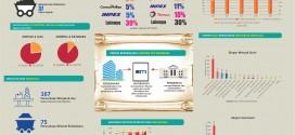 [Infografis] Laporan Rekonsiliasi EITI 2014