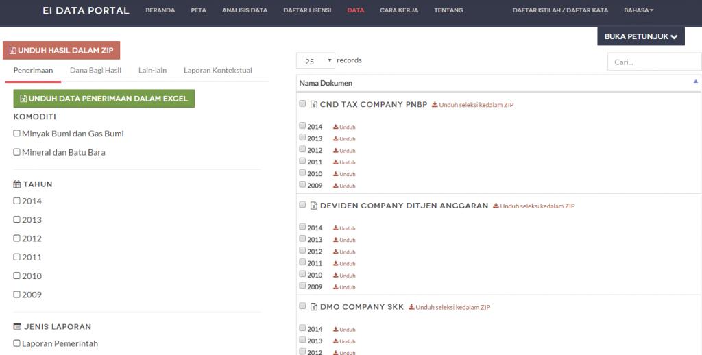 Menu Katalog Data - Portal Data Industri Ekstraktif