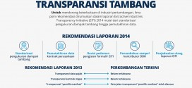 EITI Report 2014, 5 Steps to Realize Mine Transparency