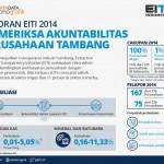 9- Laporan EITI - Memeriksa Akuntabilitas Tambang