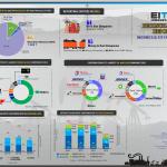 Infografis Laporan EITI 1- Eng